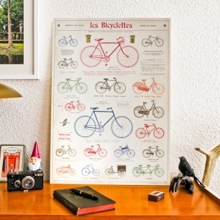 Affiche Vélo rétro