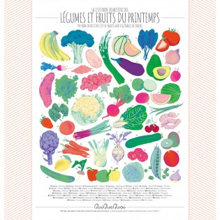 Affiche Printemps fruits & légumes - Qui Que Quoi