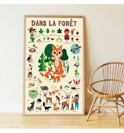Poster & stickers La Forêt - Poppik