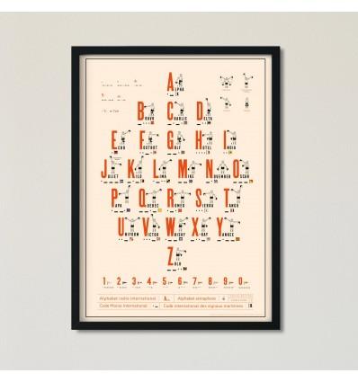 Alphabets radio, morse, sémaphore et codes maritimes